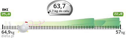 http://straznik.dieta.pl/zobacz/straznik/?pokaz=1089599a696f24e8a.png