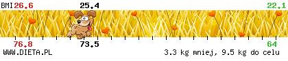 http://straznik.dieta.pl/zobacz/straznik/?pokaz=14884ca2ea4183352.png
