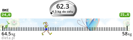 http://straznik.dieta.pl/zobacz/straznik/?pokaz=16395ecb6957c6426.png