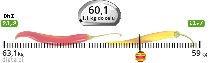 http://straznik.dieta.pl/zobacz/straznik/?pokaz=2599574b608d906d9.png