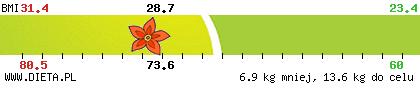 http://straznik.dieta.pl/zobacz/straznik/?pokaz=36814c65a5c74ec68.png