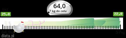 http://straznik.dieta.pl/zobacz/straznik/?pokaz=42925997dc57383bf.png