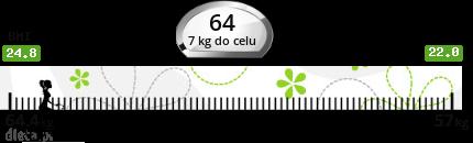 http://straznik.dieta.pl/zobacz/straznik/?pokaz=43115b4847c32cbdd.png