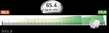 http://straznik.dieta.pl/zobacz/straznik/?pokaz=48615b2c9ca30654a.png