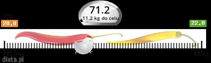http://straznik.dieta.pl/zobacz/straznik/?pokaz=52605b2ad07e8e853.png
