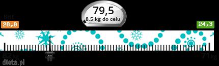 http://straznik.dieta.pl/zobacz/straznik/?pokaz=645058887b6329238.png