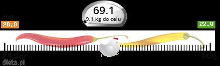 http://straznik.dieta.pl/zobacz/straznik/?pokaz=66105b39f664c6ace.png