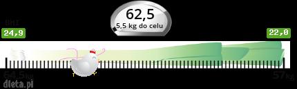 http://straznik.dieta.pl/zobacz/straznik/?pokaz=671258ccd7abd78a1.png