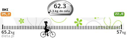http://straznik.dieta.pl/zobacz/straznik/?pokaz=71235d50fefc57ad1.png