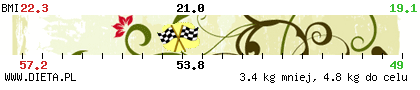 http://straznik.dieta.pl/zobacz/straznik/?pokaz=768750fa8a8e5f0fd.png