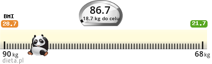 http://straznik.dieta.pl/zobacz/straznik/?pokaz=77175d75e4a436f65.png
