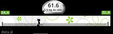 http://straznik.dieta.pl/zobacz/straznik/?pokaz=77495c8a130da79b8.png