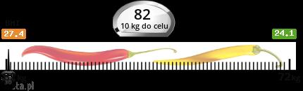 http://straznik.dieta.pl/zobacz/straznik/?pokaz=94695af1d654766b1.png