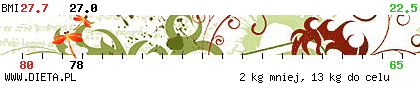 http://straznik.dieta.pl/zobacz/straznik/?pokaz=97384e14b6f5ed4bf.png