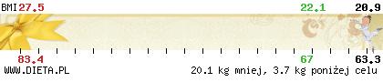http://straznik.dieta.pl/zobacz/straznik/?pokaz=99804c03682b65b0e.png